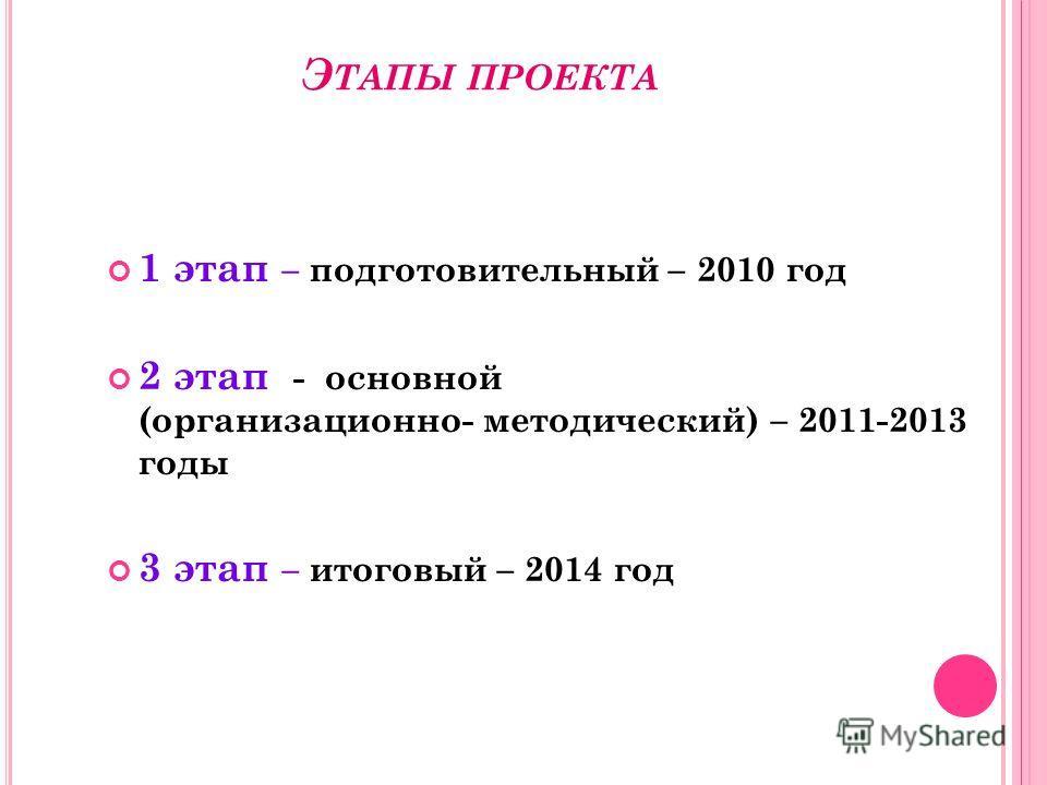 Э ТАПЫ ПРОЕКТА 1 этап – подготовительный – 2010 год 2 этап - основной (организационно- методический) – 2011-2013 годы 3 этап – итоговый – 2014 год