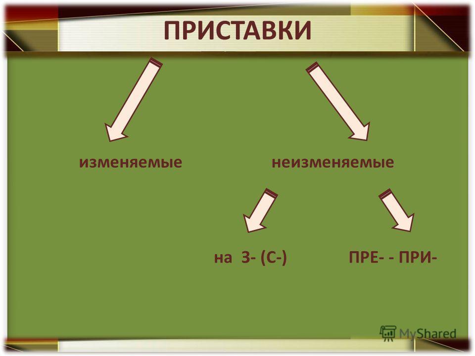 ПРИСТАВКИ изменяемыенеизменяемые на З- (С-)ПРЕ- - ПРИ-