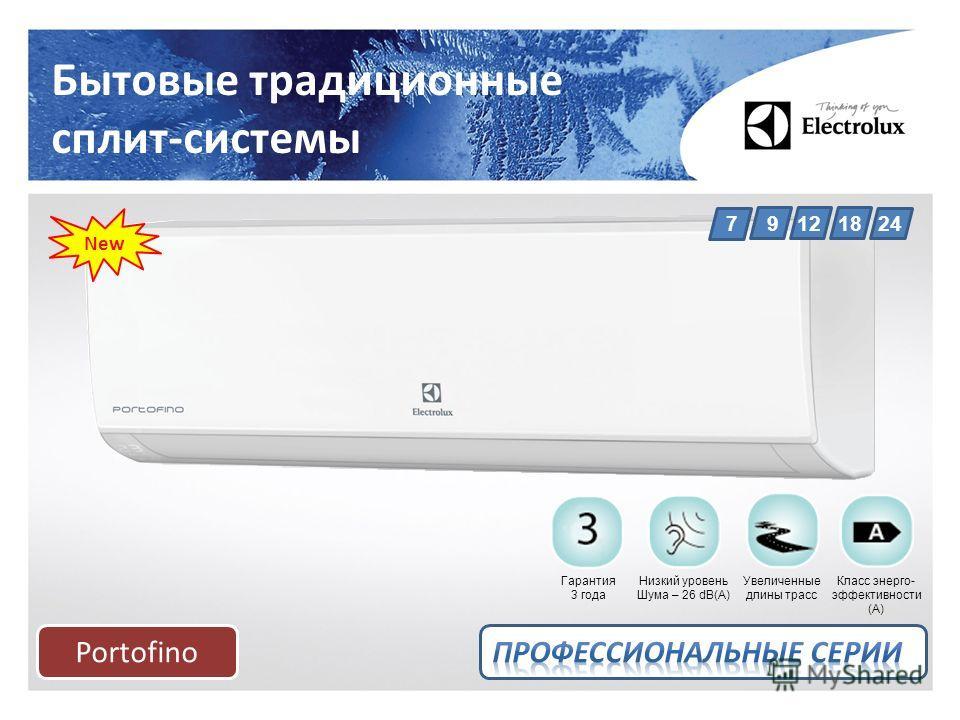 Бытовые традиционные сплит-системы Portofino 24 1812 9 7 New Класс энерго- эффективности (A) Увеличенные длины трасс Низкий уровень Шума – 26 dB(A) Гарантия 3 года
