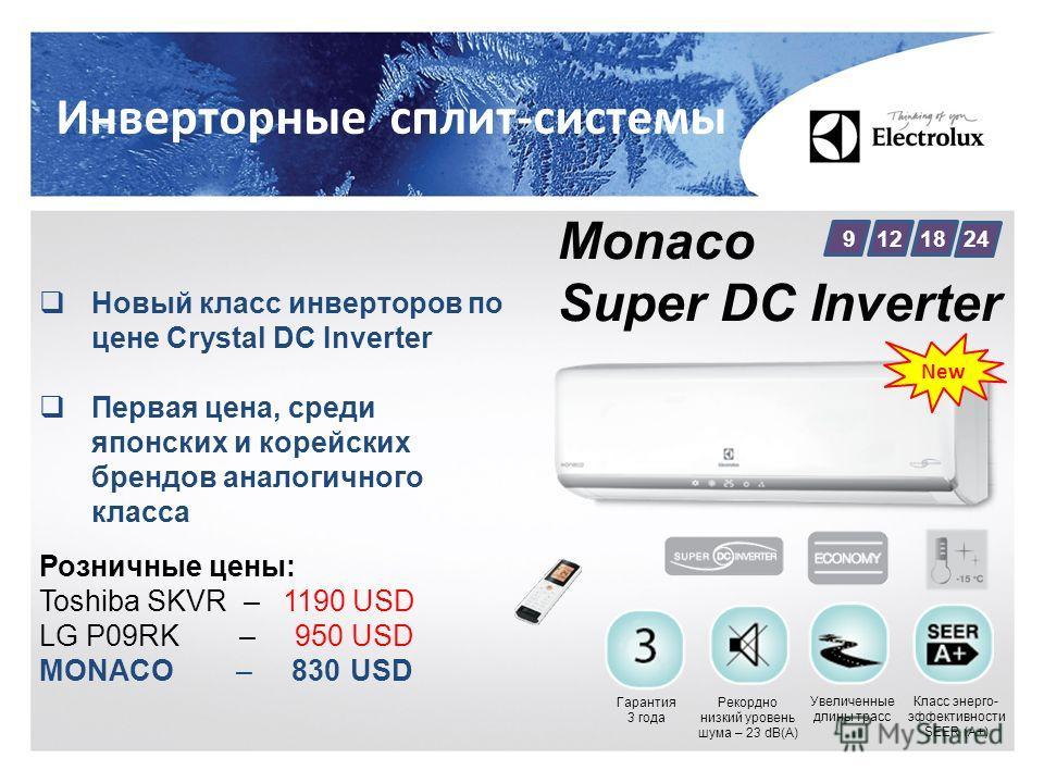 Инверторные сплит-системы Новый класс инверторов по цене Crystal DC Inverter Первая цена, среди японских и корейских брендов аналогичного класса Розничные цены: Toshiba SKVR – 1190 USD LG P09RK – 950 USD MONACO – 830 USD 24 1812 9 Monaco Super DC Inv