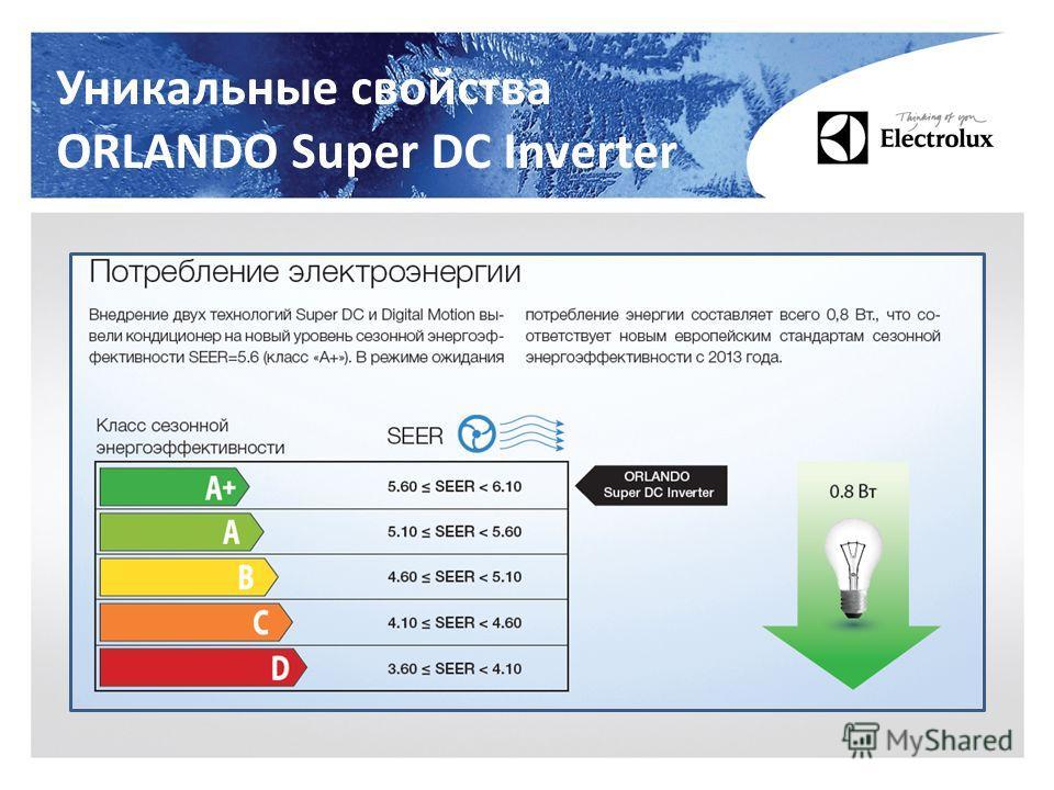 Уникальные свойства ORLANDO Super DC Inverter