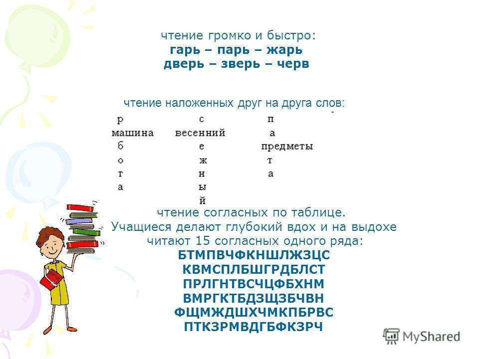 чтение громко и быстро: гарь – парь – жарь дверь – зверь – черв чтение наложенных друг на друга слов: чтение согласных по таблице. Учащиеся делают глубокий вдох и на выдохе читают 15 согласных одного ряда: БТМПВЧФКНШЛЖЗЦС КВМСПЛБШГРДБЛСТ ПРЛГНТВСЧЦФБ