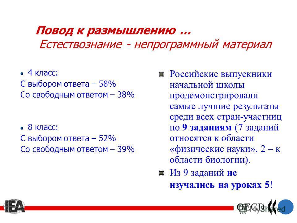 Повод к размышлению … Естествознание - непрограммный материал 4 класс: С выбором ответа – 58% Со свободным ответом – 38% 8 класс: С выбором ответа – 52% Со свободным ответом – 39% Российские выпускники начальной школы продемонстрировали самые лучшие