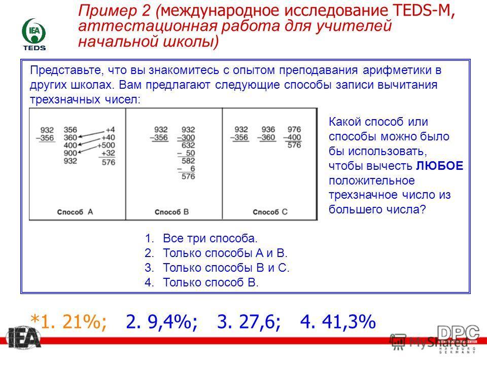 Пример 2 ( международное исследование TEDS-M, аттестационная работа для учителей начальной школы) *1. 21%; 2. 9,4%; 3. 27,6; 4. 41,3% Представьте, что вы знакомитесь с опытом преподавания арифметики в других школах. Вам предлагают следующие способы з