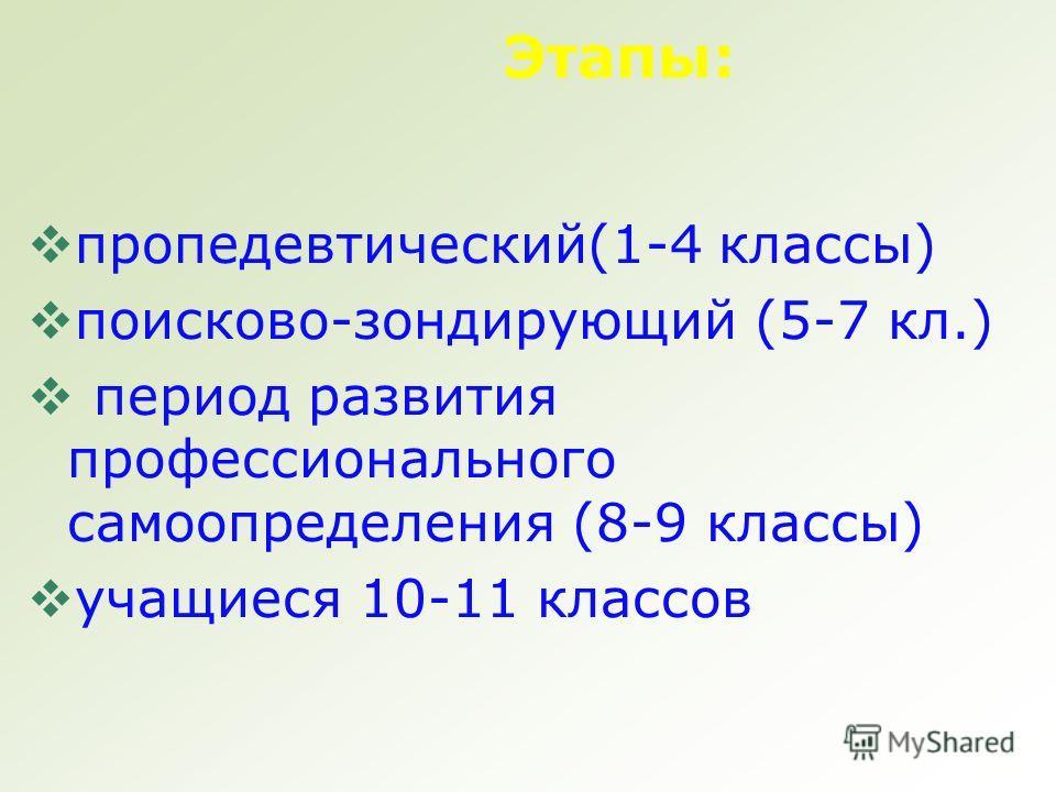 Этапы: пропедевтический(1-4 классы) поисково-зондирующий (5-7 кл.) период развития профессионального самоопределения (8-9 классы) учащиеся 10-11 классов