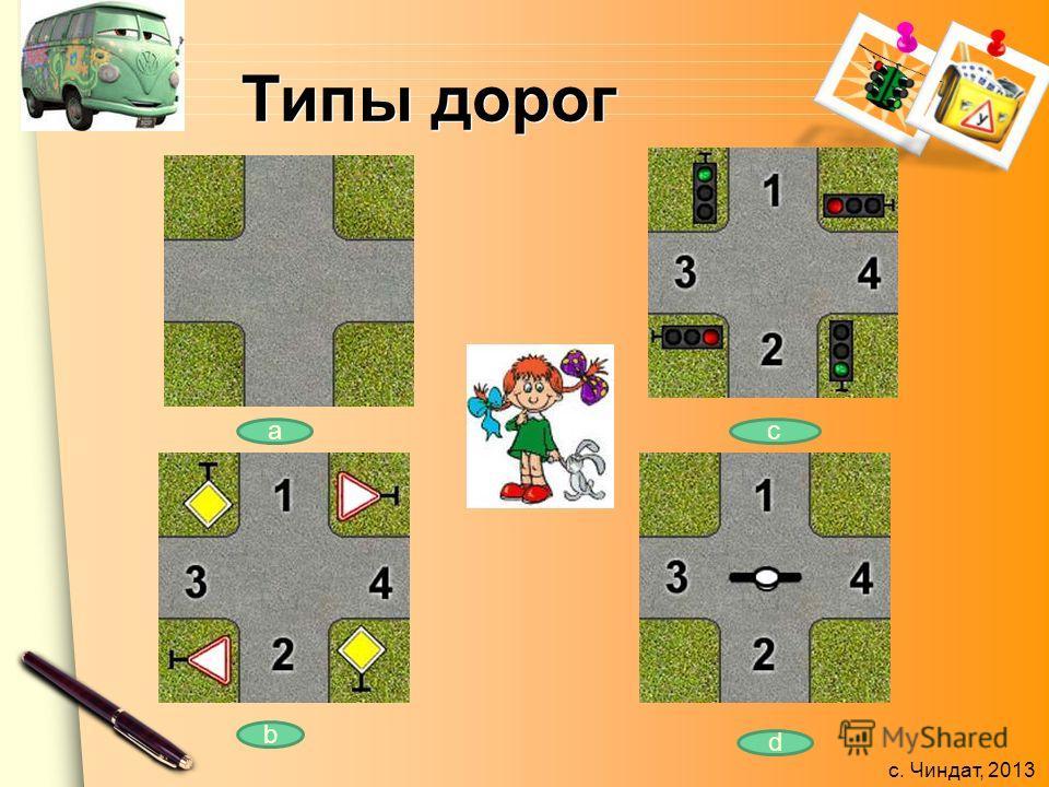 с. Чиндат, 2013 Типы дорог а b c d