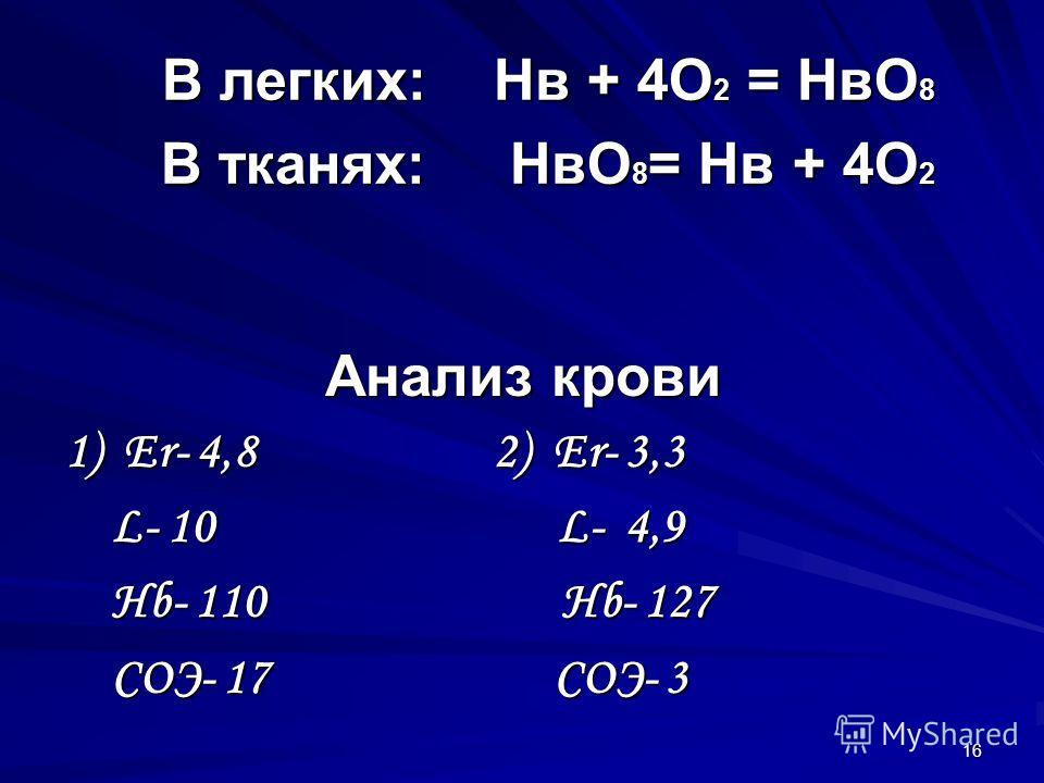 16 Анализ крови 1) Er- 4,8 2) Еr- 3,3 L- 10 L- 4,9 L- 10 L- 4,9 Hb- 110 Hb- 127 Hb- 110 Hb- 127 СОЭ- 17 СОЭ- 3 СОЭ- 17 СОЭ- 3 В легких: Нв + 4О 2 = НвО 8 В тканях: НвО 8 = Нв + 4О 2