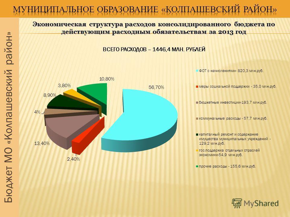Бюджет МО «Колпашевский район» Экономическая структура расходов консолидированного бюджета по действующим расходным обязательствам за 2013 год