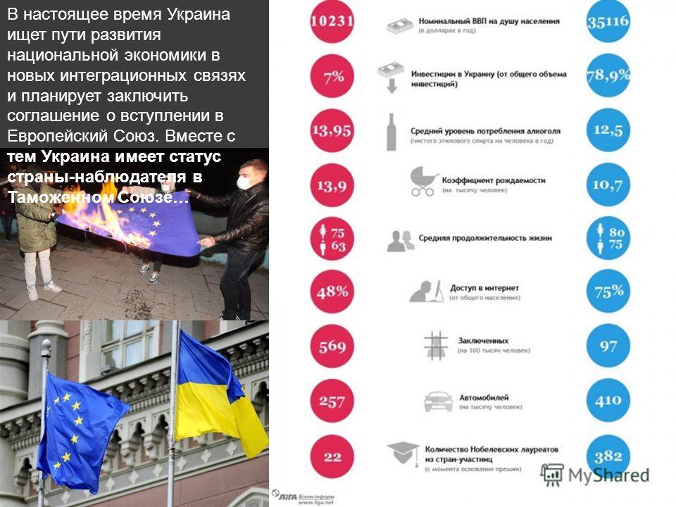 В настоящее время Украина ищет пути развития национальной экономики в новых интеграционных связях и планирует заключить соглашение о вступлении в Европейский Союз. Вместе с тем Украина имеет статус страны-наблюдателя в Таможенном Союзе…