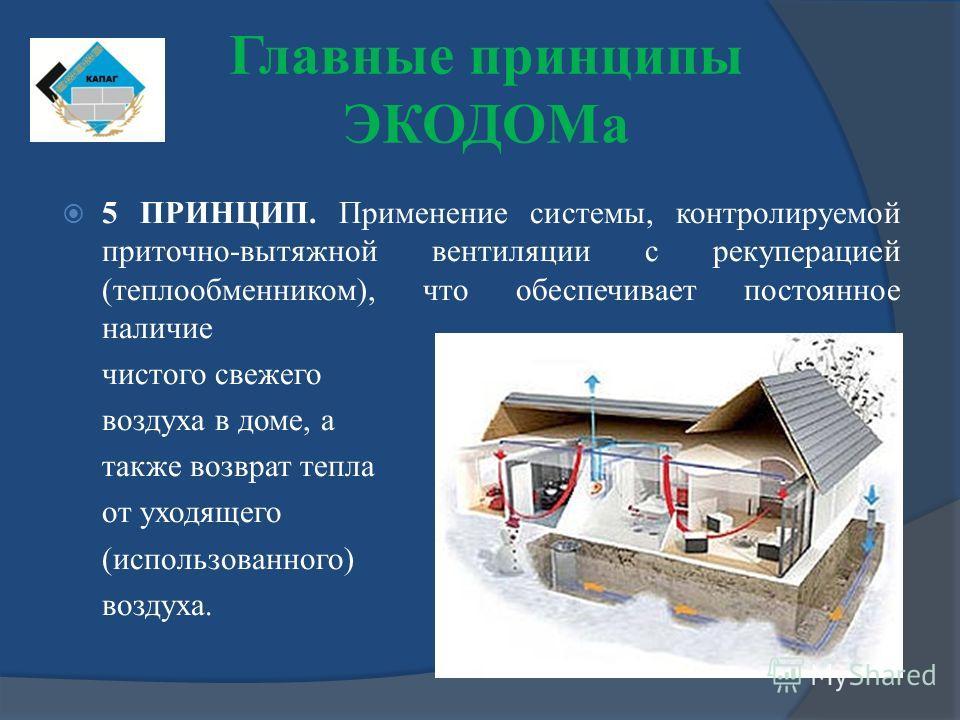 5 ПРИНЦИП. Применение системы, контролируемой приточно-вытяжной вентиляции с рекуперацией (теплообменником), что обеспечивает постоянное наличие чистого свежего воздуха в доме, а также возврат тепла от уходящего (использованного) воздуха. Главные при