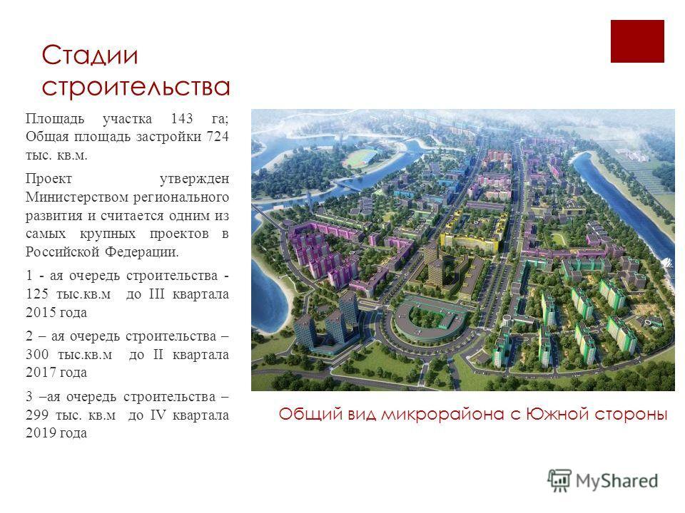 Стадии строительства Площадь участка 143 га; Общая площадь застройки 724 тыс. кв.м. Проект утвержден Министерством регионального развития и считается одним из самых крупных проектов в Российской Федерации. 1 - ая очередь строительства - 125 тыс.кв.м