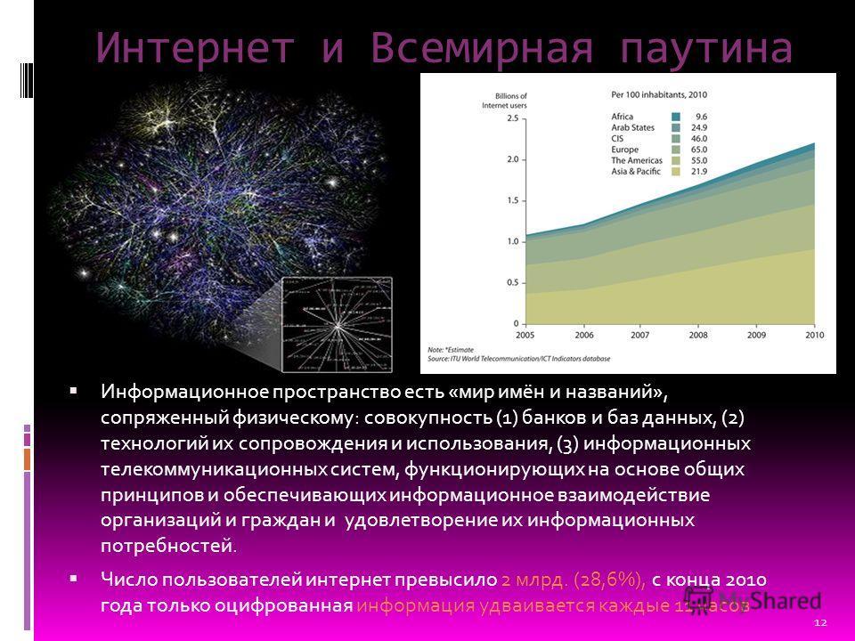 Интернет и Всемирная паутина Информационное пространство есть «мир имён и названий», сопряженный физическому: совокупность (1) банков и баз данных, (2) технологий их сопровождения и использования, (3) информационных телекоммуникационных систем, функц