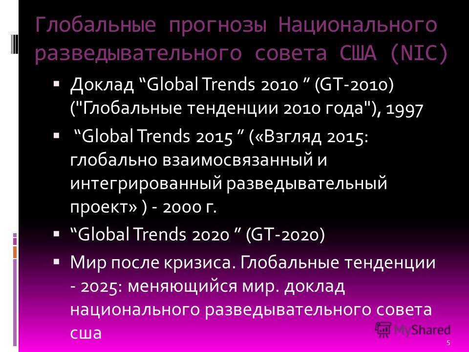 Глобальные прогнозы Национального разведывательного совета США (NIC) Доклад Global Trends 2010 (GT-2010) (