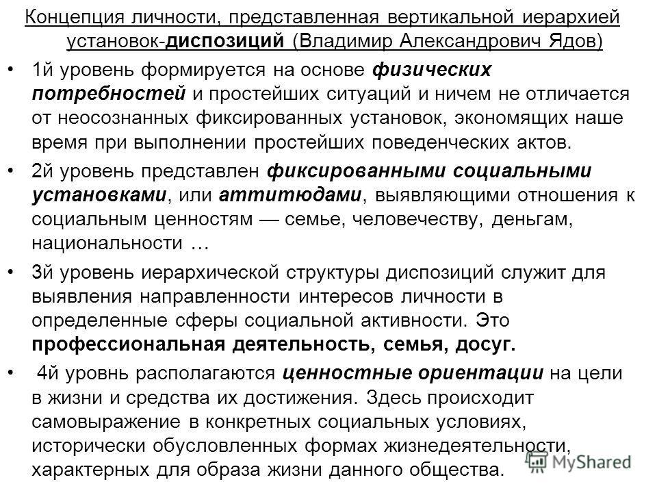 Концепция личности, представленная вертикальной иерархией установок-диспозиций (Владимир Александрович Ядов) 1й уровень формируется на основе физических потребностей и простейших ситуаций и ничем не отличается от неосознанных фиксированных установок,