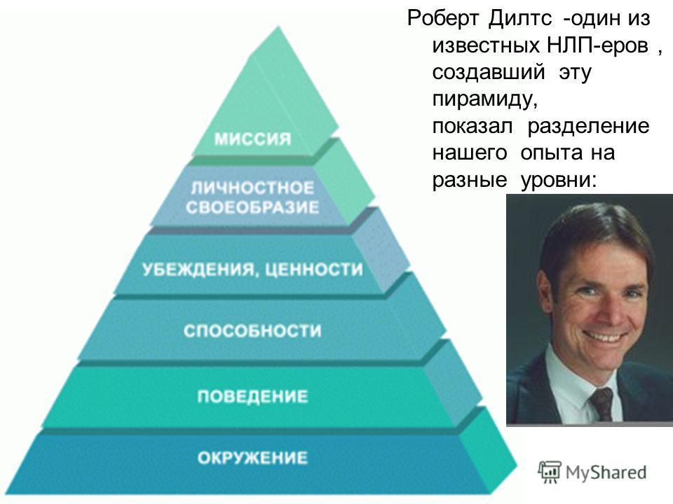 Роберт Дилтс -один из известных НЛП-еров, создавший эту пирамиду, показал разделение нашего опыта на разные уровни: