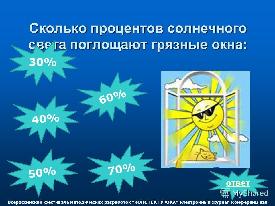 Сколько процентов солнечного света поглощают грязные окна: ответ 40% 50% 30% 60% 70% Всероссийский фестиваль методических разработок КОНСПЕКТ УРОКА электронный журнал Конференц-зал