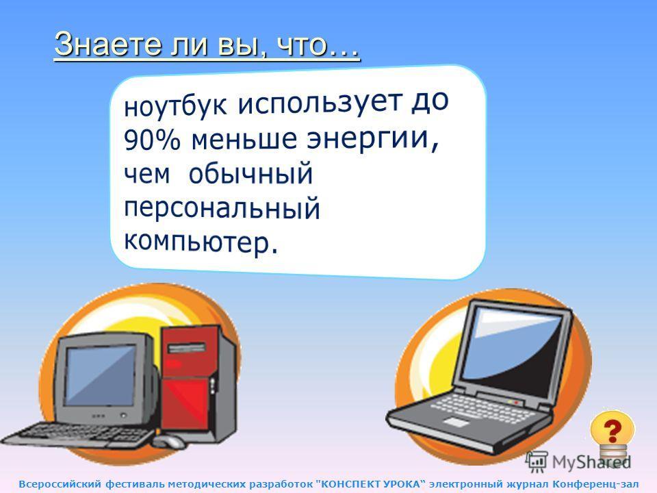 Знаете ли вы, что… Знаете ли вы, что… Всероссийский фестиваль методических разработок КОНСПЕКТ УРОКА электронный журнал Конференц-зал