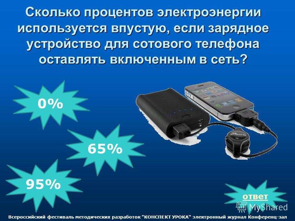 Сколько процентов электроэнергии используется впустую, если зарядное устройство для сотового телефона оставлять включенным в сеть? ответ 0% 65% 95% Всероссийский фестиваль методических разработок КОНСПЕКТ УРОКА электронный журнал Конференц-зал