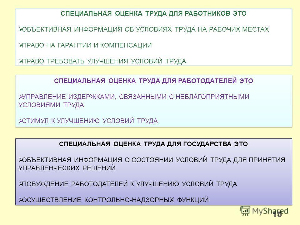 15 СПЕЦИАЛЬНАЯ ОЦЕНКА ТРУДА ДЛЯ РАБОТНИКОВ ЭТО ОБЪЕКТИВНАЯ ИНФОРМАЦИЯ ОБ УСЛОВИЯХ ТРУДА НА РАБОЧИХ МЕСТАХ ПРАВО НА ГАРАНТИИ И КОМПЕНСАЦИИ ПРАВО ТРЕБОВАТЬ УЛУЧШЕНИЯ УСЛОВИЙ ТРУДА СПЕЦИАЛЬНАЯ ОЦЕНКА ТРУДА ДЛЯ РАБОТОДАТЕЛЕЙ ЭТО УПРАВЛЕНИЕ ИЗДЕРЖКАМИ, СВ