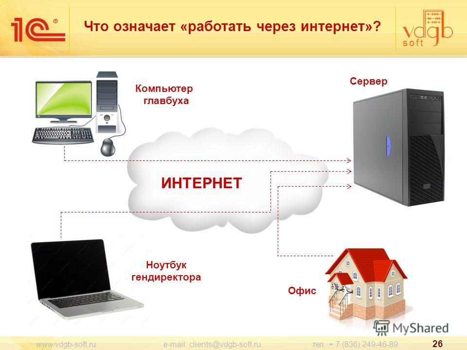 Что означает «работать через интернет»? ИНТЕРНЕТ Компьютер главбуха Ноутбук гендиректора Офис Сервер 26 www.vdgb-soft.ru e-mail: clients@vdgb-soft.ru тел. + 7 (836) 249-46-89
