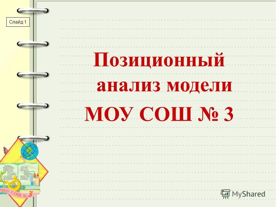 Позиционный анализ модели МОУ СОШ 3 Слайд 1
