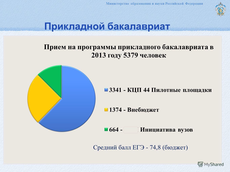 Министерство образования и науки Российской Федерации Прикладной бакалавриат