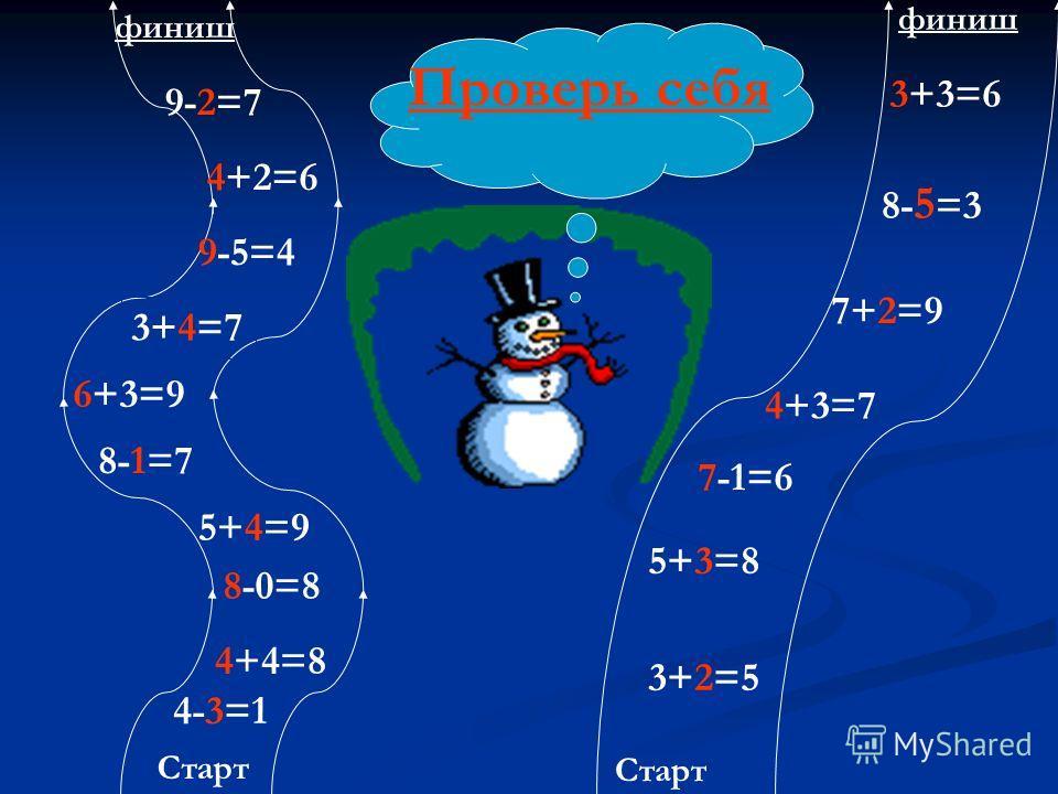 Старт финиш 3+=5 5+ =8 -1=6 +3=7 7+=9 8- =3 +3=6 4-=1 +4=8 -0=8 5+=9 8- =7 +3=9 3+=7 -5=4 +2=6 9- =7 Реши примеры с окошками