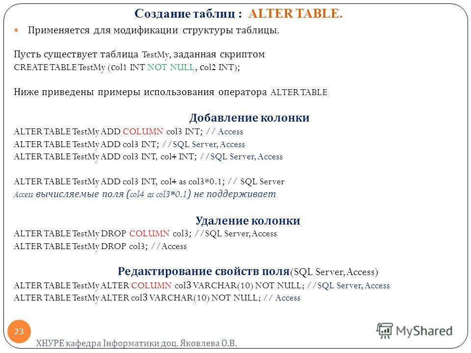 Создание таблиц : ALTER TABLE. Применяется для модификации структуры таблицы. Пусть существует таблица TestMy, заданная скриптом CREATE TABLE TestMy ( с ol1 INT NOT NULL, с ol2 INT); Ниже приведены примеры использования оператора ALTER TABLE Добавлен