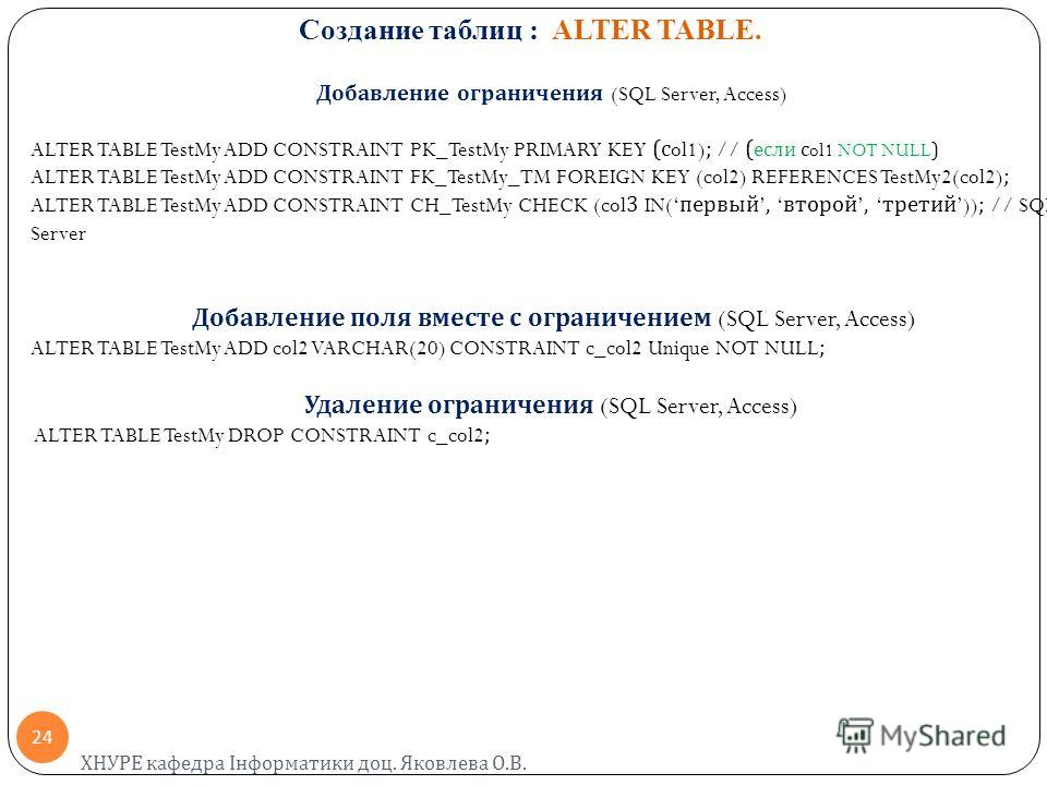 Создание таблиц : ALTER TABLE. Добавление ограничения (SQL Server, Access) ALTER TABLE TestMy ADD CONSTRAINT PK_TestMy PRIMARY KEY ( с ol1); // ( если с ol1 NOT NULL) ALTER TABLE TestMy ADD CONSTRAINT FK_TestMy_TM FOREIGN KEY (col2) REFERENCES TestMy