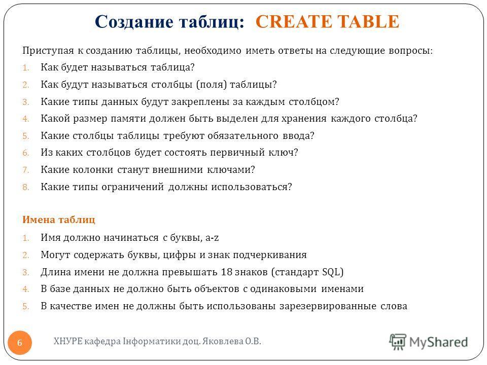 Создание таблиц: CREATE TABLE Приступая к созданию таблицы, необходимо иметь ответы на следующие вопросы : 1. Как будет называться таблица ? 2. Как будут называться столбцы ( поля ) таблицы ? 3. Какие типы данных будут закреплены за каждым столбцом ?