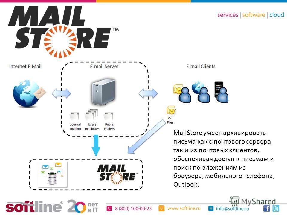 MailStore умеет архивировать письма как с почтового сервера так и из почтовых клиентов, обеспечивая доступ к письмам и поиск по вложениям из браузера, мобильного телефона, Outlook.
