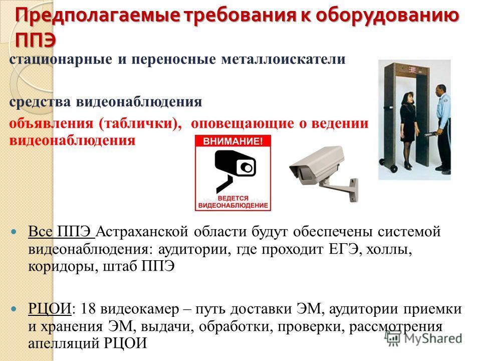 Предполагаемые требования к оборудованию ППЭ стационарные и переносные металлоискатели средства видеонаблюдения объявления (таблички), оповещающие о ведении видеонаблюдения Все ППЭ Астраханской области будут обеспечены системой видеонаблюдения: аудит