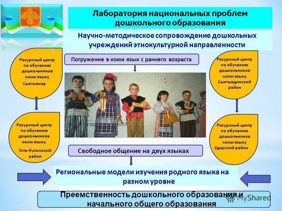 Научно-методическое сопровождение дошкольных учреждений этнокультурной направленности Региональные модели изучения родного языка на разном уровне Погружение в коми язык с раннего возраста Ресурсный центр по обучению дошкольников коми языку Сыктывдинс