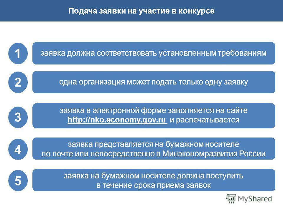Подача заявки на участие в конкурсе заявка должна соответствовать установленным требованиям 1 одна организация может подать только одну заявку 2 заявка в электронной форме заполняется на сайте http://nko.economy.gov.ru и распечатывается 3 заявка на б