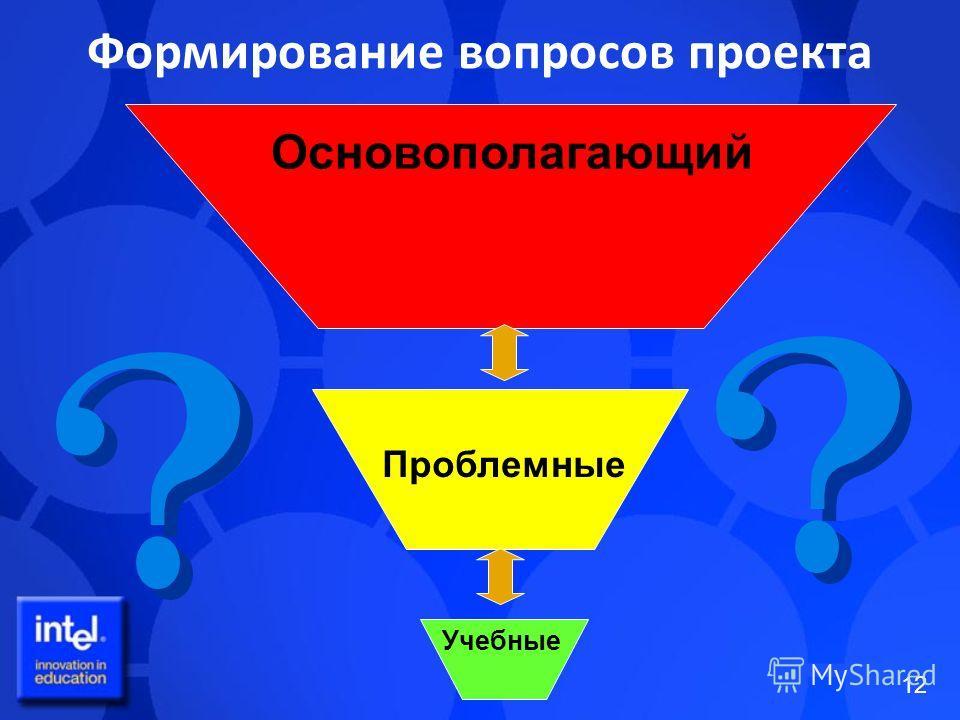 12 Учебные Проблемные Основополагающий Формирование вопросов проекта