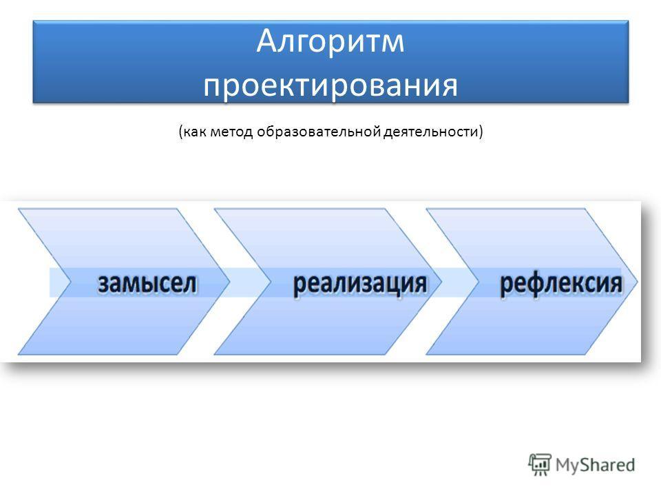 Алгоритм проектирования (как метод образовательной деятельности)