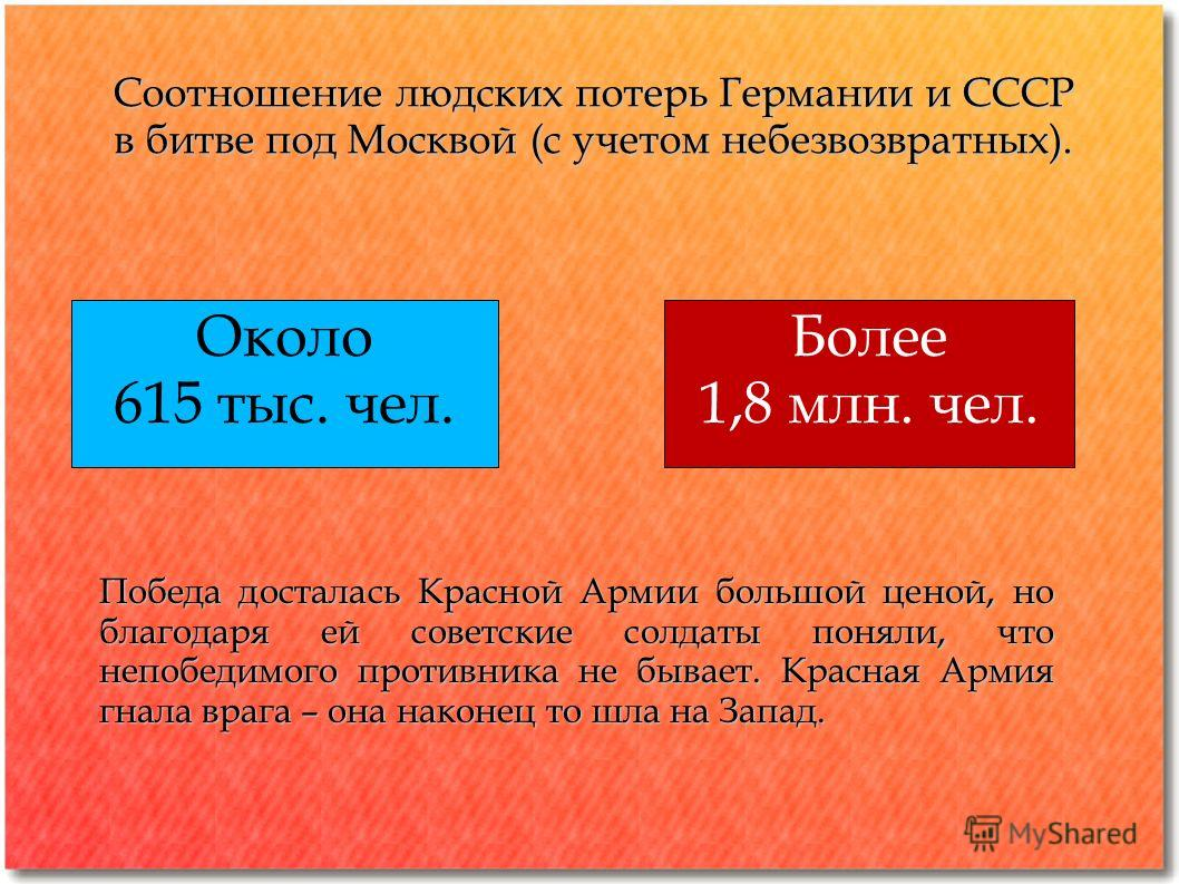 Соотношение людских потерь Германии и СССР в битве под Москвой (с учетом небезвозвратных). Около 615 тыс. чел. Более 1,8 млн. чел. Победа досталась Красной Армии большой ценой, но благодаря ей советские солдаты поняли, что непобедимого противника не