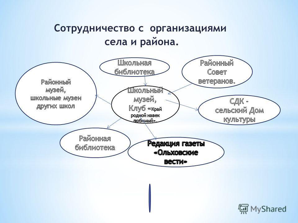 Сотрудничество с организациями села и района.