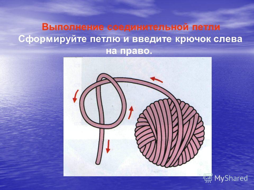 Выполнение соединительной петли Сформируйте петлю и введите крючок слева на право.