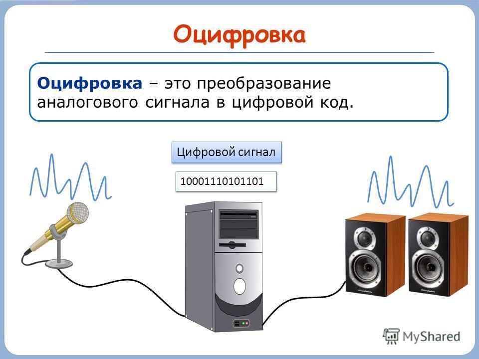 Оцифровка 10001110101101 Цифровой сигнал Оцифровка – это преобразование аналогового сигнала в цифровой код.