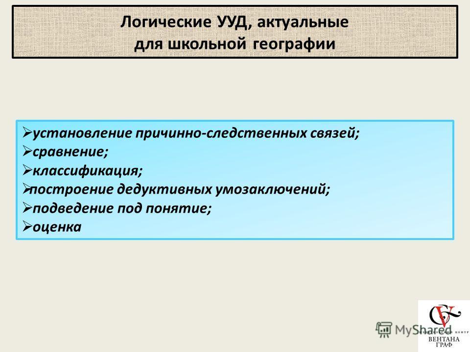 Логические УУД, актуальные для школьной географии установление причинно-следственных связей; сравнение; классификация; построение дедуктивных умозаключений; подведение под понятие; оценка