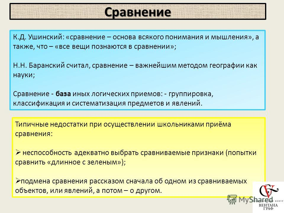 Сравнение К.Д. Ушинский: «сравнение – основа всякого понимания и мышления», а также, что – «все вещи познаются в сравнении»; Н.Н. Баранский считал, сравнение – важнейшим методом географии как науки; Сравнение - база иных логических приемов: - группир