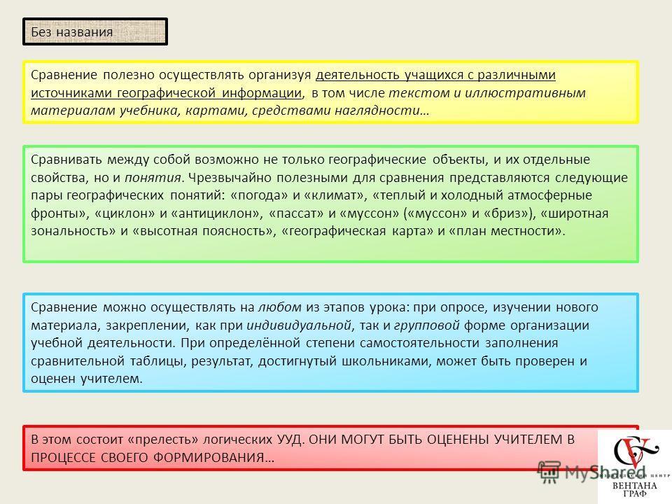 Без названия Сравнение полезно осуществлять организуя деятельность учащихся с различными источниками географической информации, в том числе текстом и иллюстративным материалам учебника, картами, средствами наглядности… Сравнивать между собой возможно