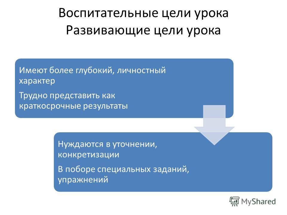 Воспитательные цели урока Развивающие цели урока Имеют более глубокий, личностный характер Трудно представить как краткосрочные результаты Нуждаются в уточнении, конкретизации В поборе специальных заданий, упражнений