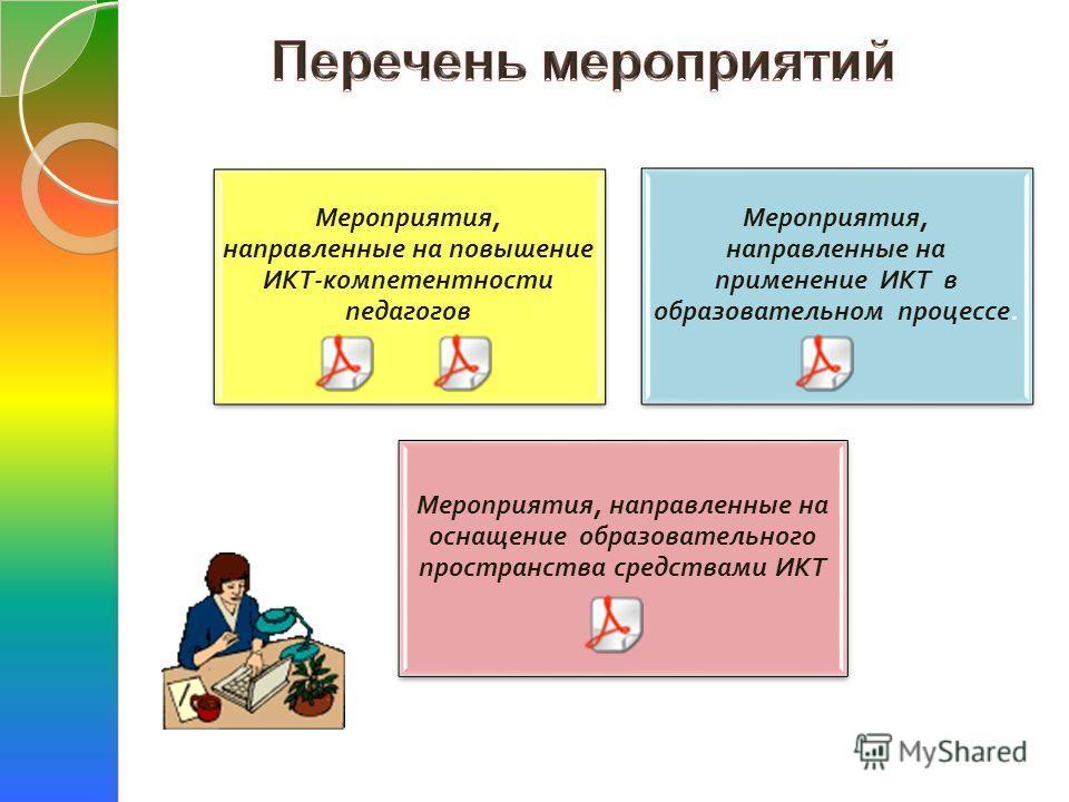 Мероприятия, направленные на повышение ИКТ - компетентности педагогов Мероприятия, направленные на применение ИКТ в образовательном процессе. Мероприятия, направленные на оснащение образовательного пространства средствами ИКТ