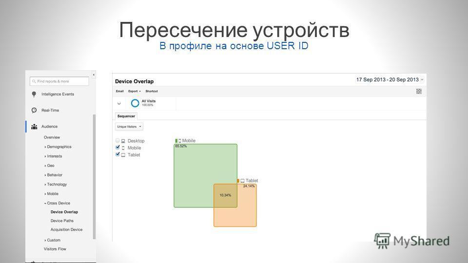 Пересечение устройств В профиле на основе USER ID