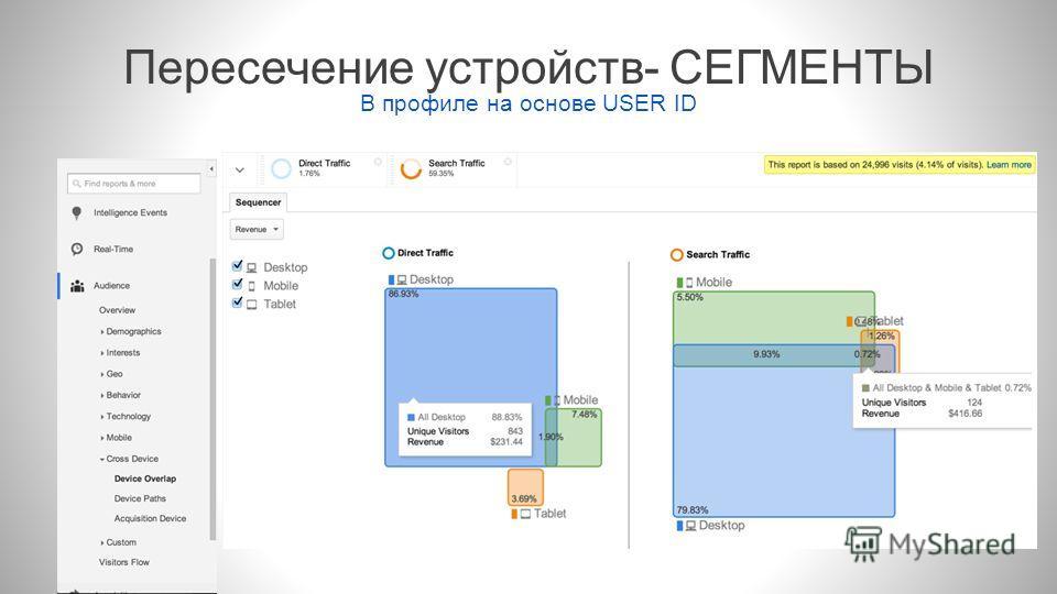 Пересечение устройств- СЕГМЕНТЫ В профиле на основе USER ID