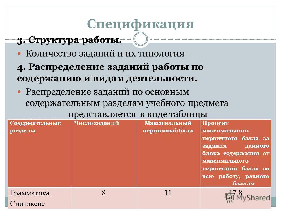 Спецификация 3. Структура работы. Количество заданий и их типология 4. Распределение заданий работы по содержанию и видам деятельности. Распределение заданий по основным содержательным разделам учебного предмета _______представляется в виде таблицы С