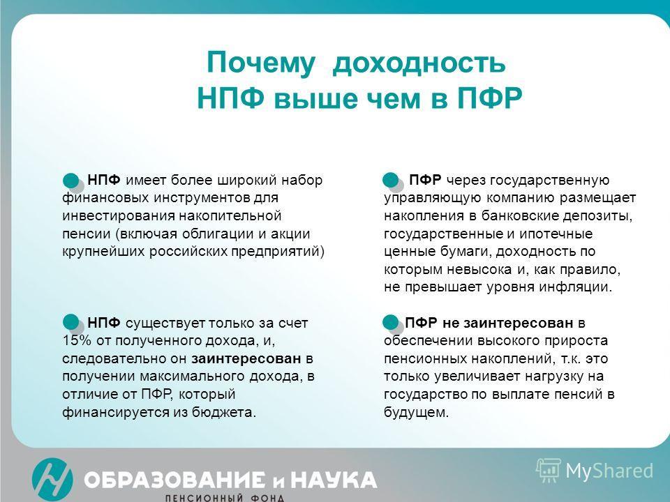 Почему в НПФ выше доходность чем в ПФР? НПФ имеет более широкий набор финансовых инструментов для инвестирования накопительной пенсии (включая облигации и акции крупнейших российских предприятий) НПФ существует только за счет 15% от полученного доход