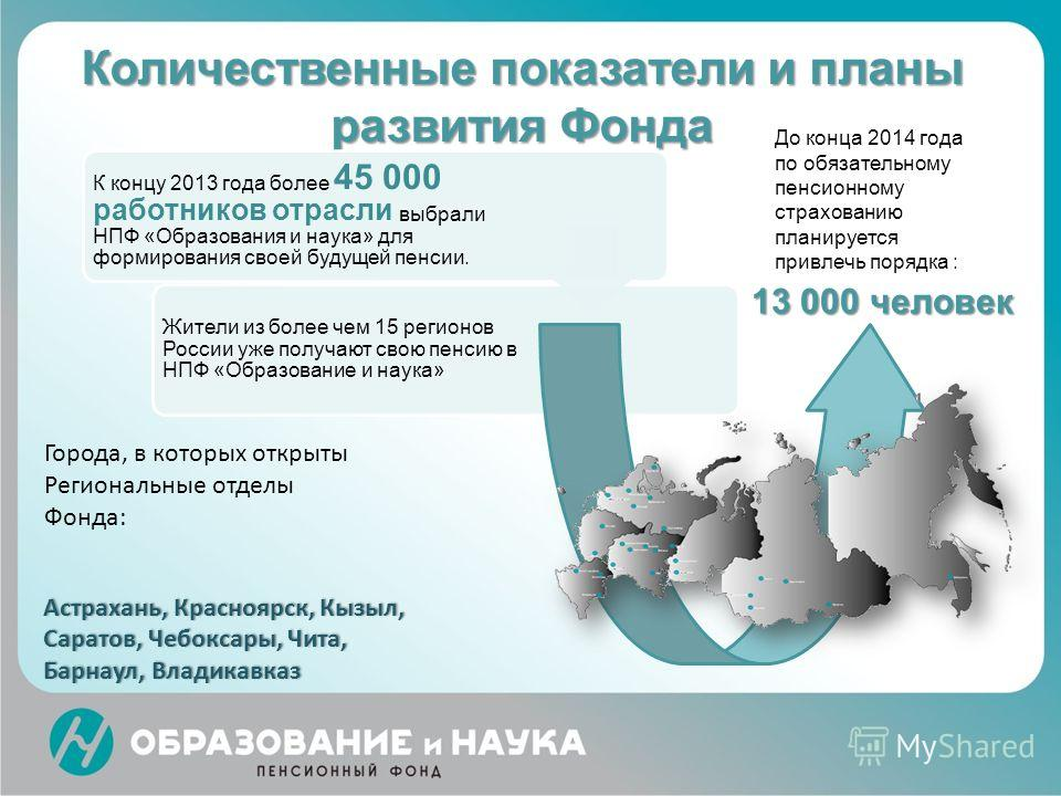 Количественные показатели и планы развития Фонда К концу 2013 года более 45 000 работников отрасли выбрали НПФ «Образования и наука» для формирования своей будущей пенсии. Жители из более чем 15 регионов России уже получают свою пенсию в НПФ «Образов